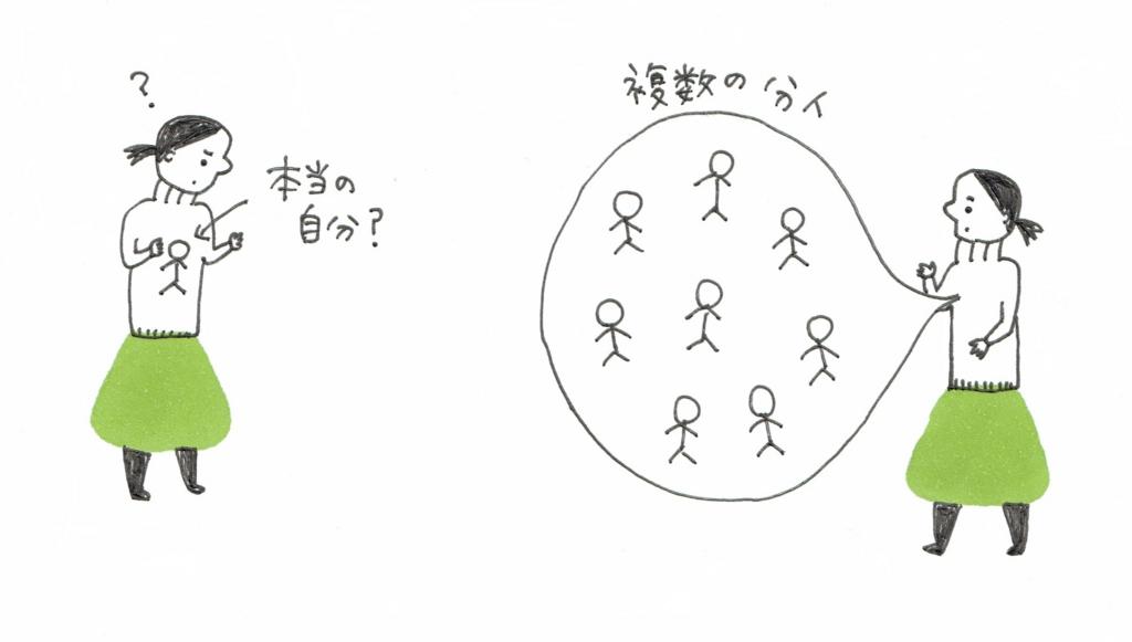 f:id:yamanaonao:20170117182710j:plain