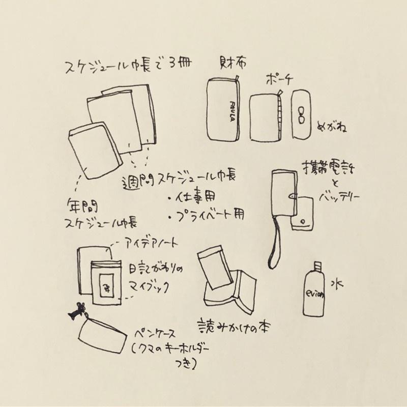 f:id:yamanaonao:20170202220818j:plain