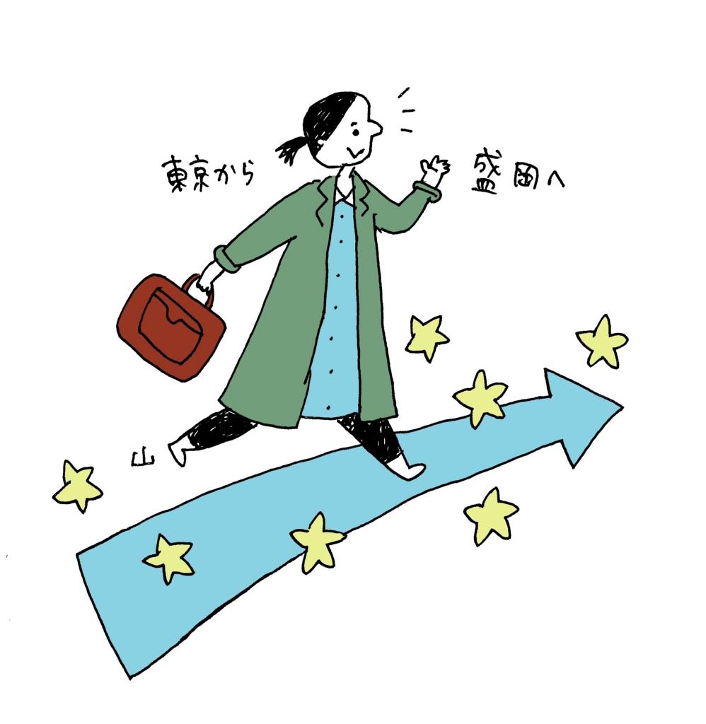 f:id:yamanaonao:20170511204849j:plain