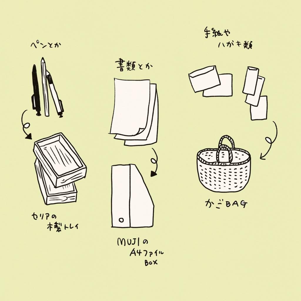 f:id:yamanaonao:20171011230004j:plain