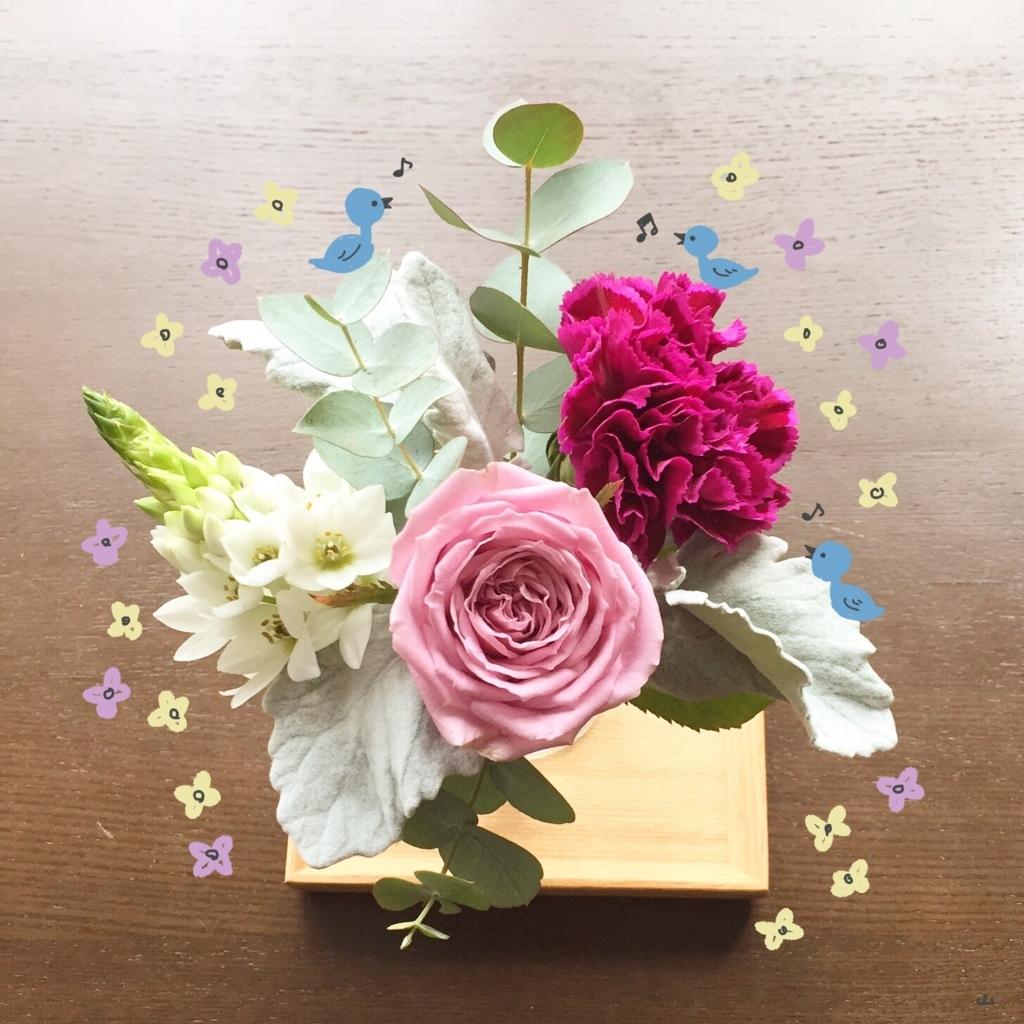 f:id:yamanaonao:20171115232446j:plain