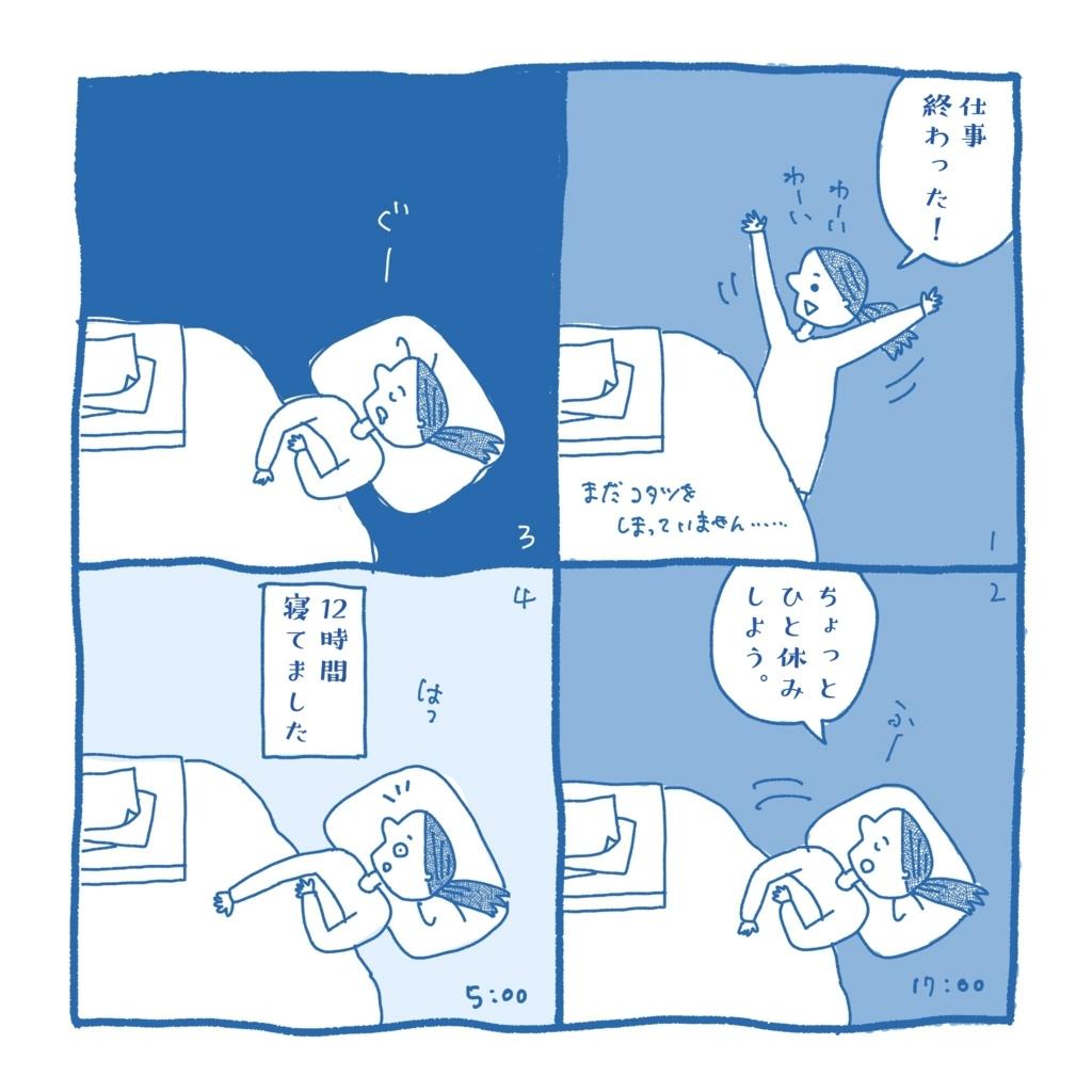 f:id:yamanaonao:20180415105828j:plain