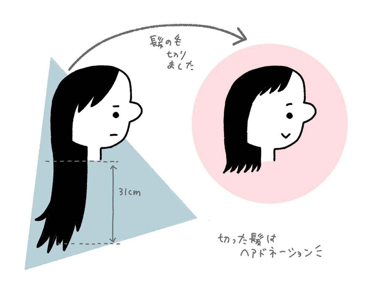 f:id:yamanaonao:20190421224208j:plain