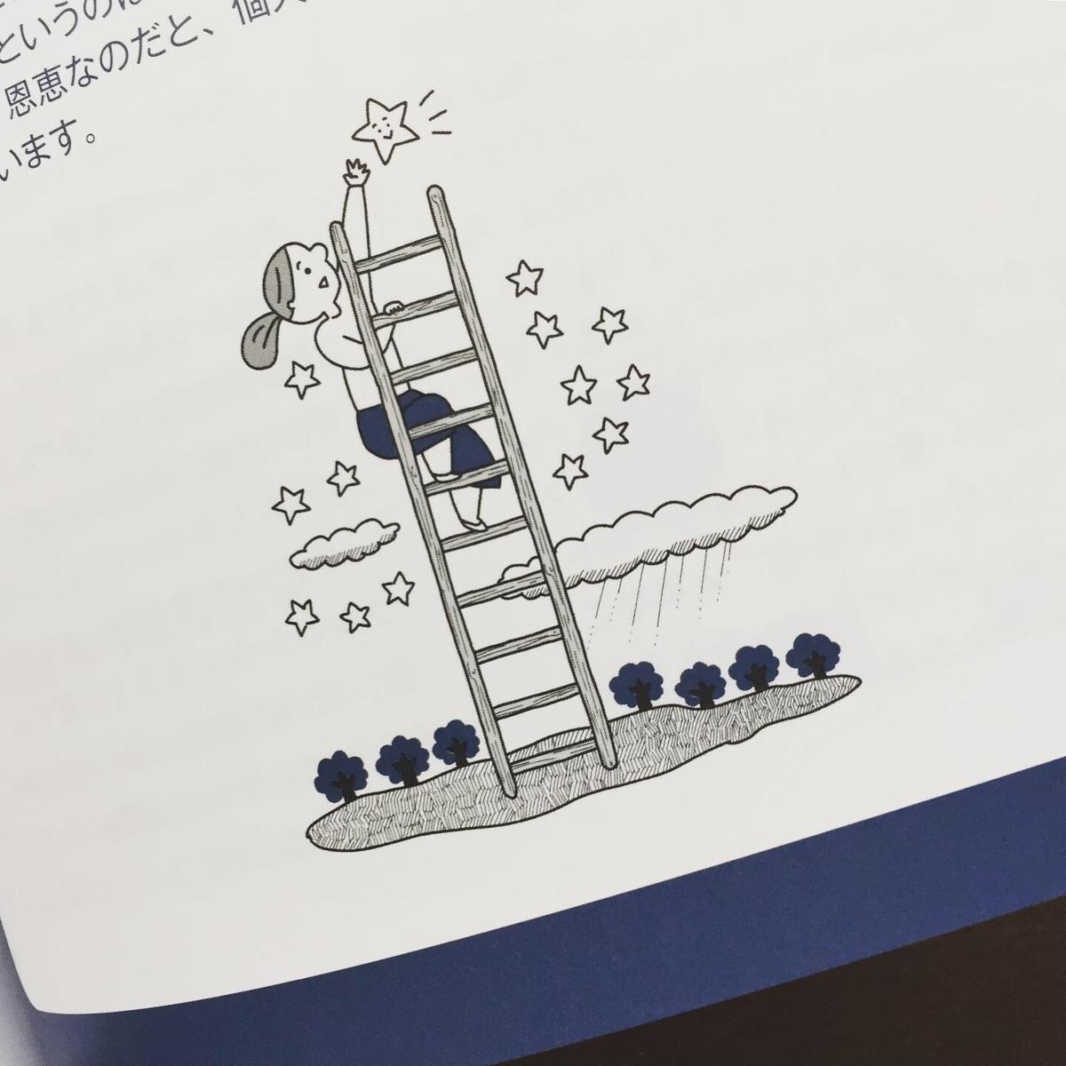 f:id:yamanaonao:20201130230029j:plain
