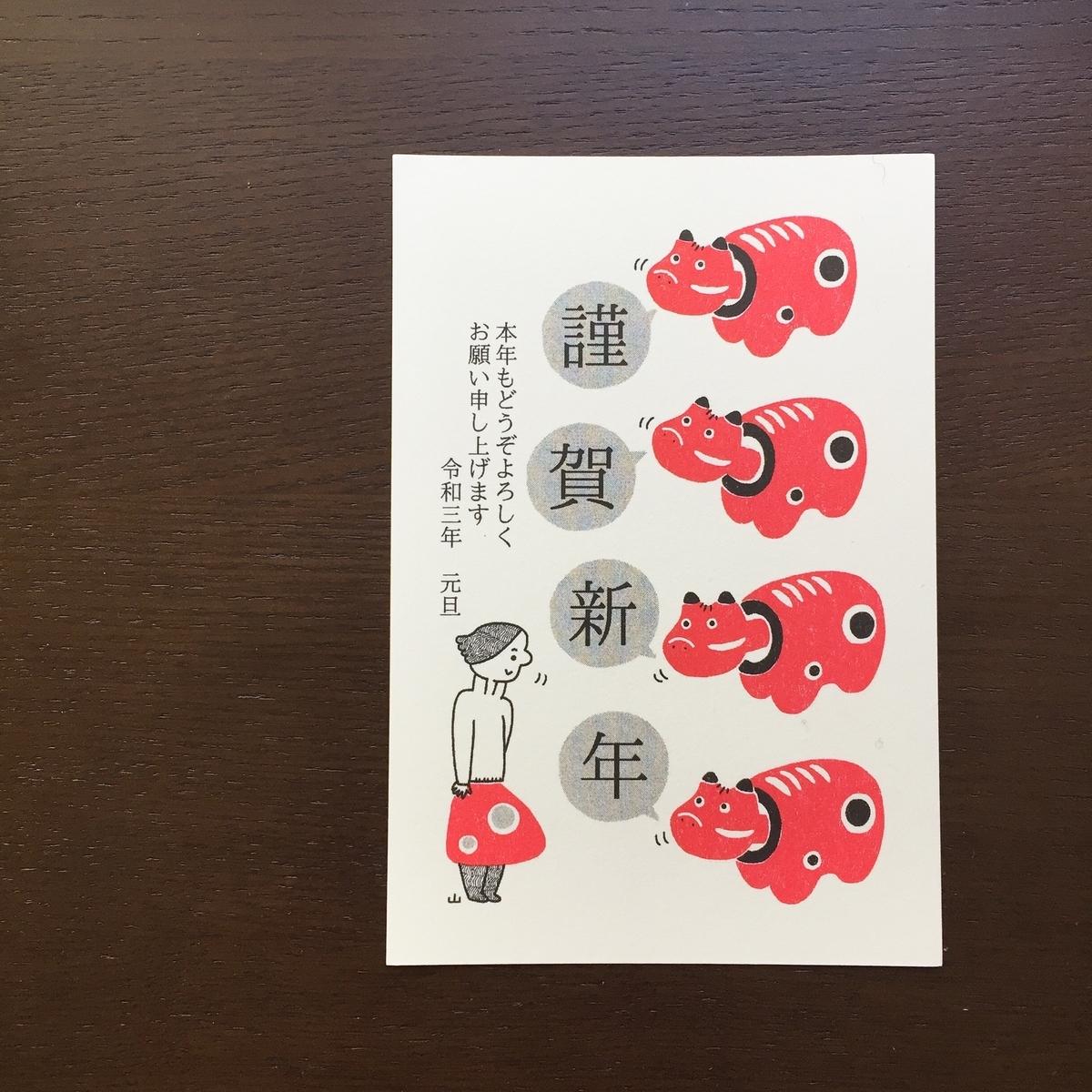 f:id:yamanaonao:20210111213318j:plain