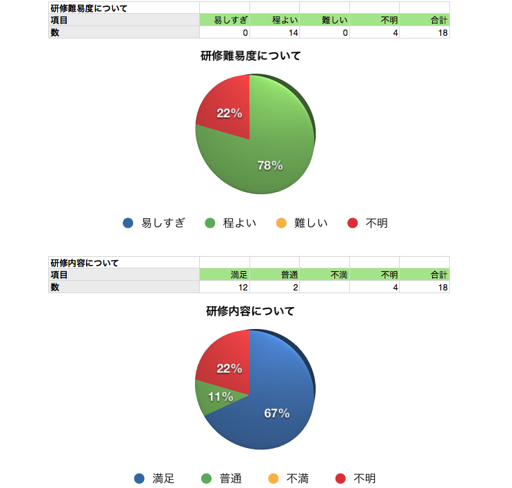 f:id:yamanashimidorisupport:20110825153957j:image