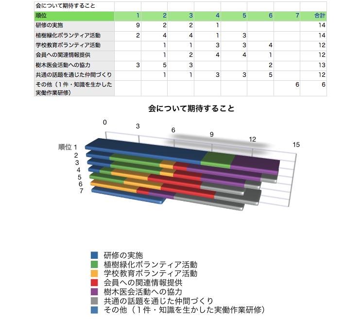 f:id:yamanashimidorisupport:20110825153958j:image