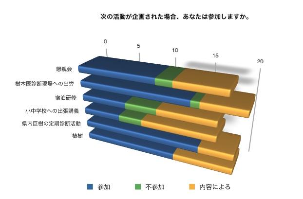 f:id:yamanashimidorisupport:20111007203816j:image