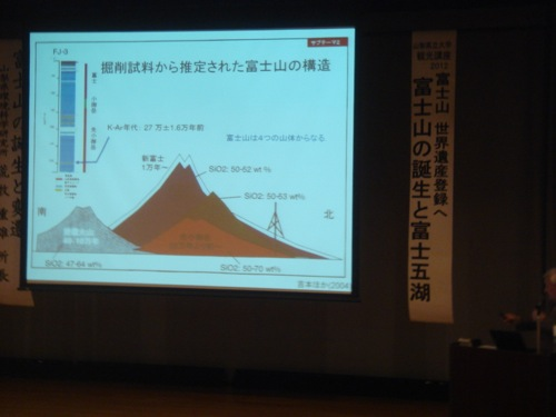 f:id:yamanashimidorisupport:20121006135537j:image