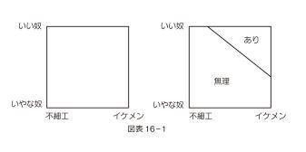 f:id:yamanatan:20161028011227j:plain