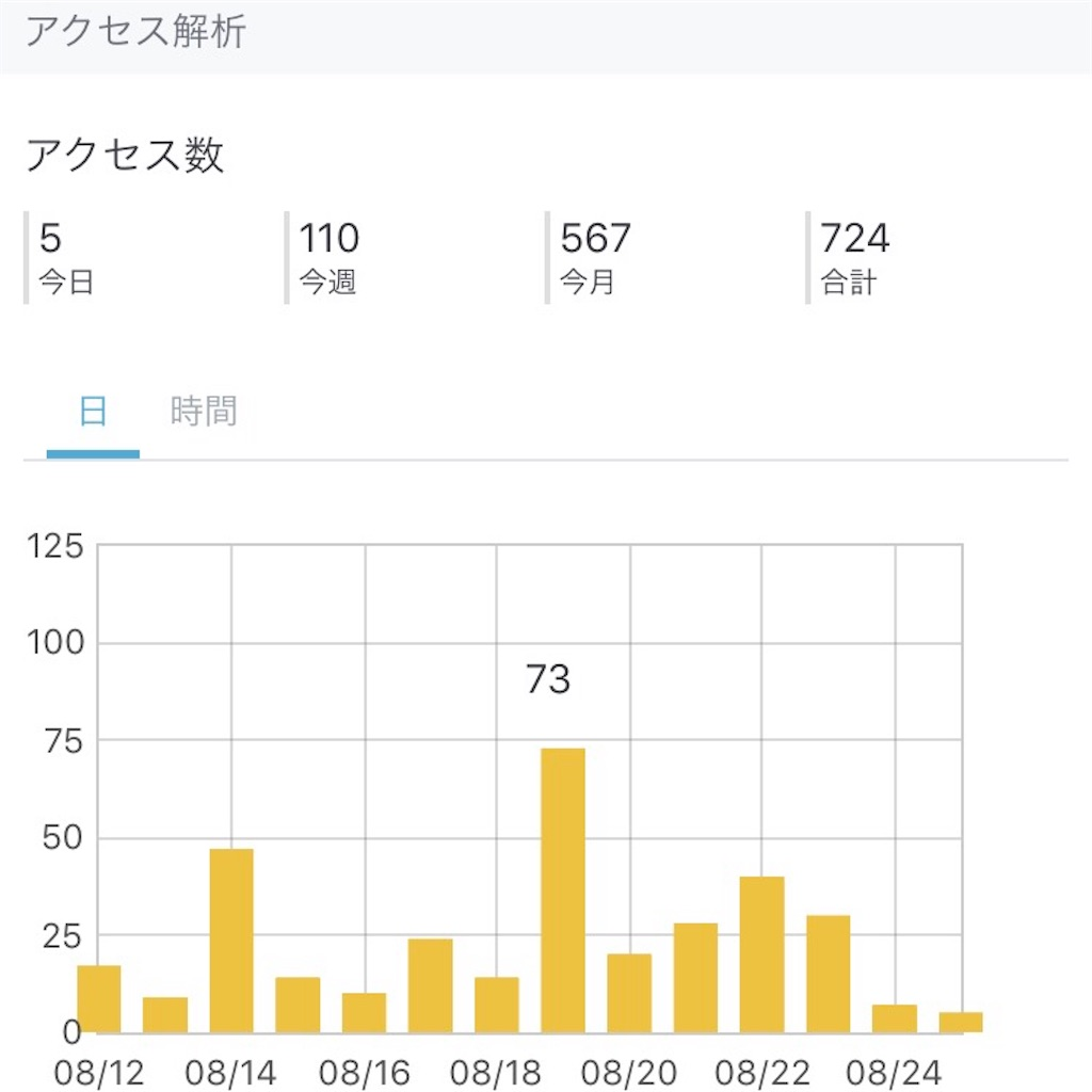 f:id:yamaneco555:20170825215501j:image