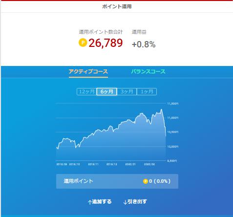 f:id:yamaneko2018:20200301210352p:plain