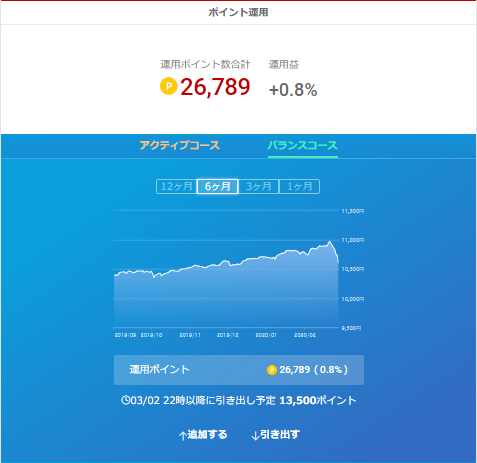 f:id:yamaneko2018:20200301210420p:plain