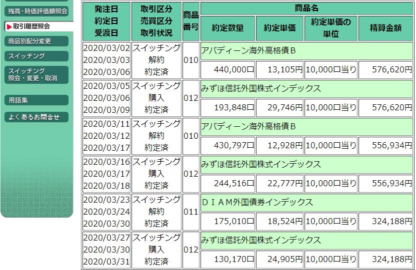 f:id:yamaneko2018:20210320203622p:plain