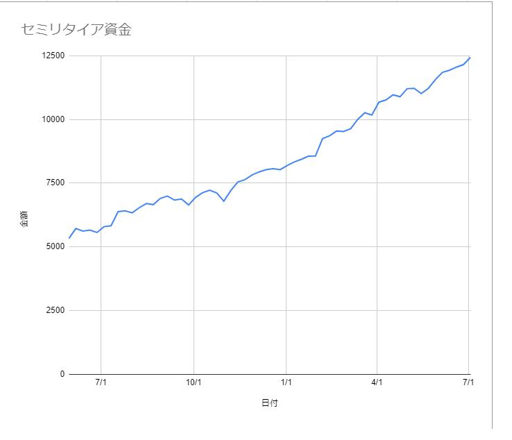 f:id:yamaneko2018:20210704213443p:plain
