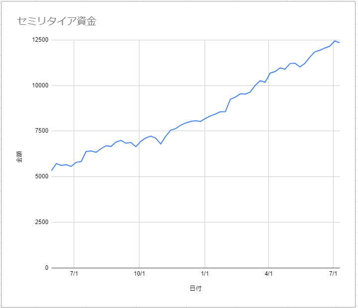 f:id:yamaneko2018:20210711005529p:plain