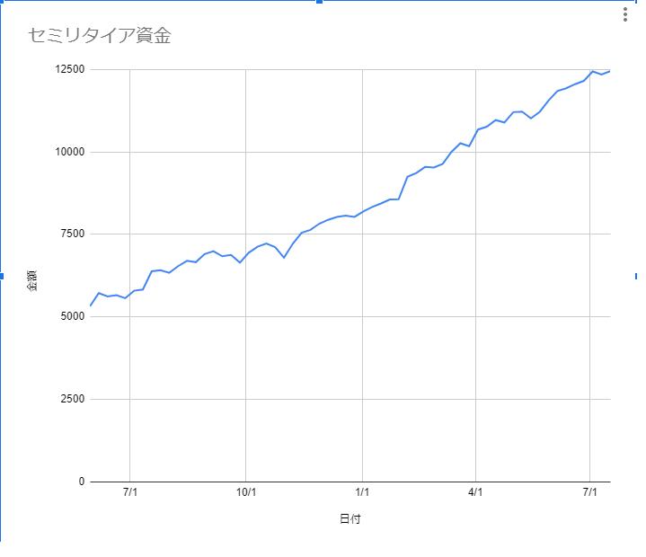 f:id:yamaneko2018:20210719001317p:plain