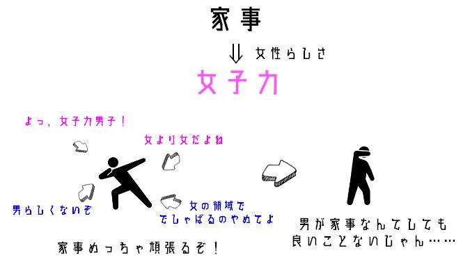 f:id:yamaneko623:20170528122204p:plain