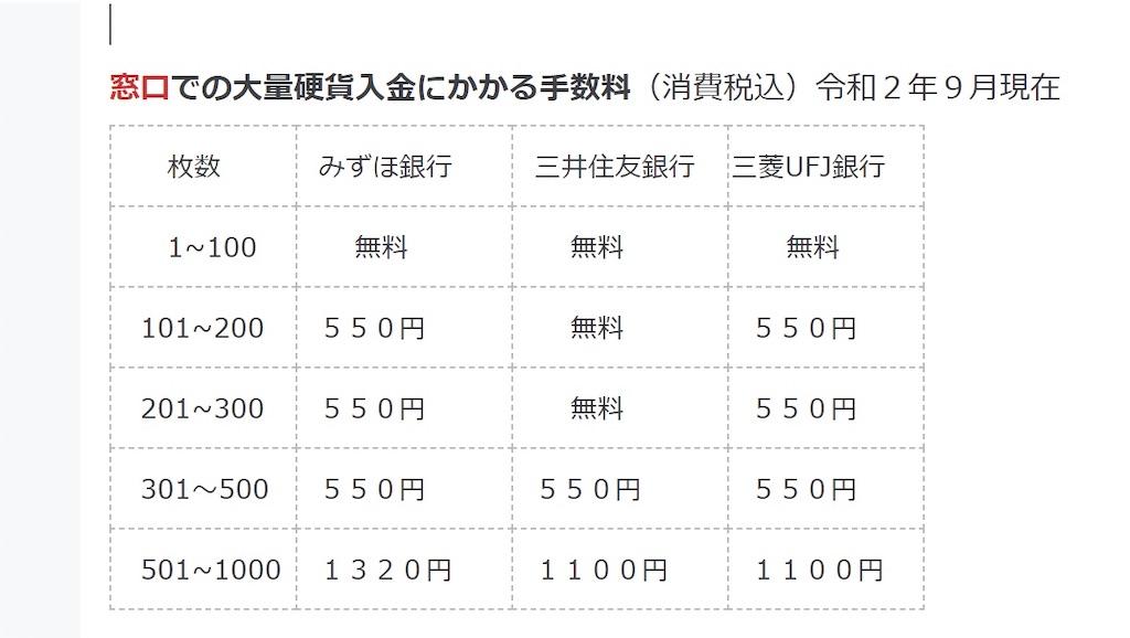 f:id:yamanekoMP:20200919105934j:image