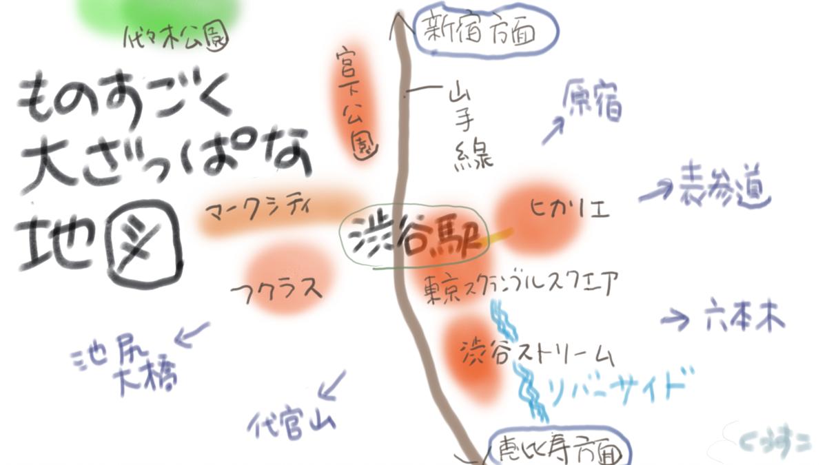 f:id:yamanekoMP:20200924171535p:plain