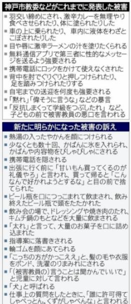 東須磨小学校,被害教師,弁護士,被害届