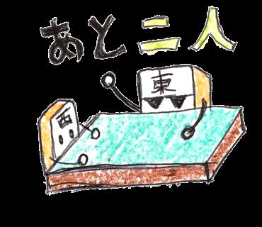 f:id:yamano3201:20160226230231p:plain
