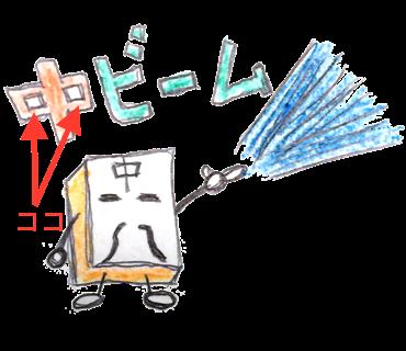 f:id:yamano3201:20160226231721p:plain