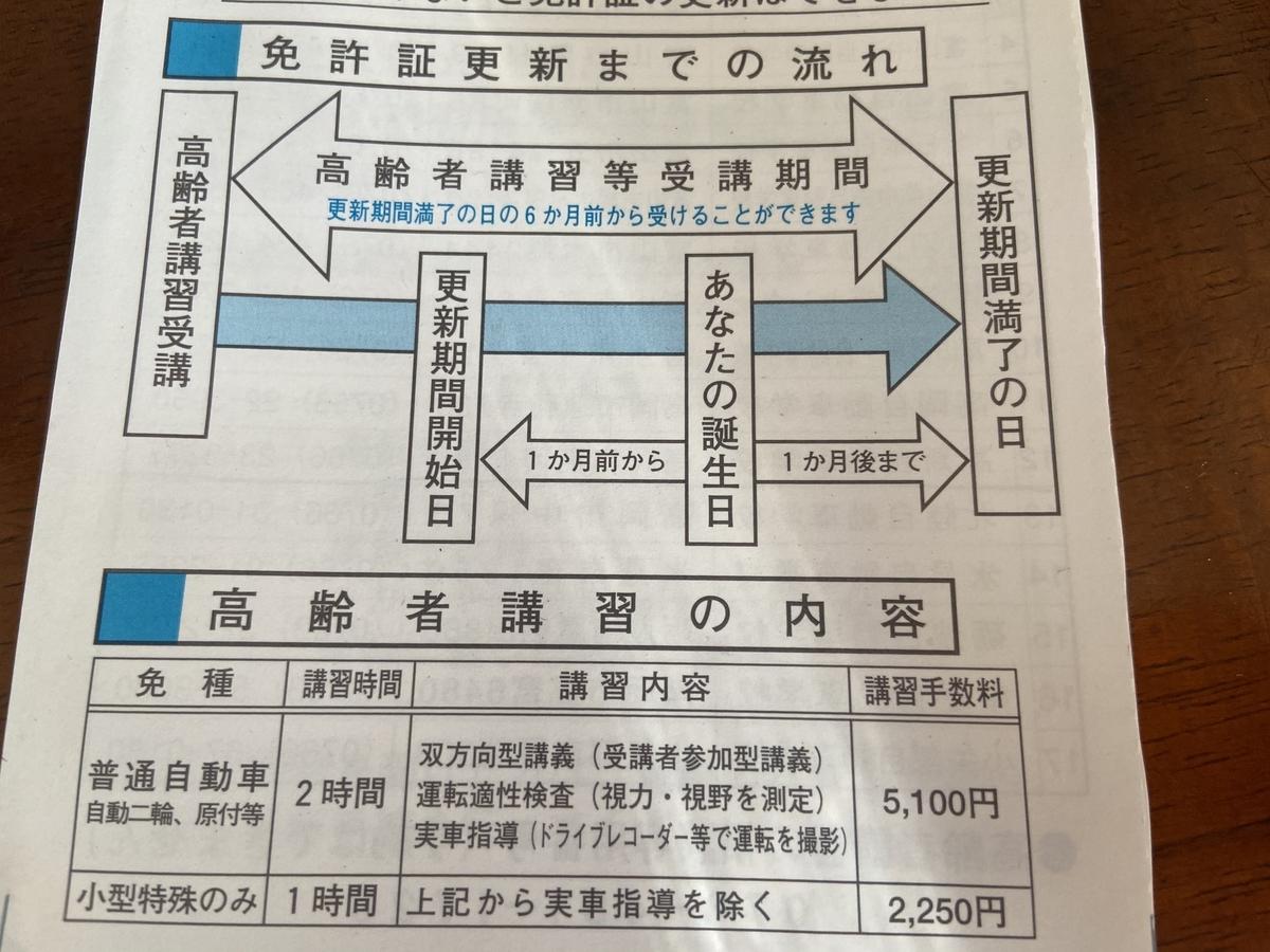 f:id:yamanouta:20210410123039j:plain