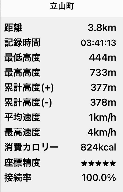 f:id:yamanouta:20210415132556j:plain