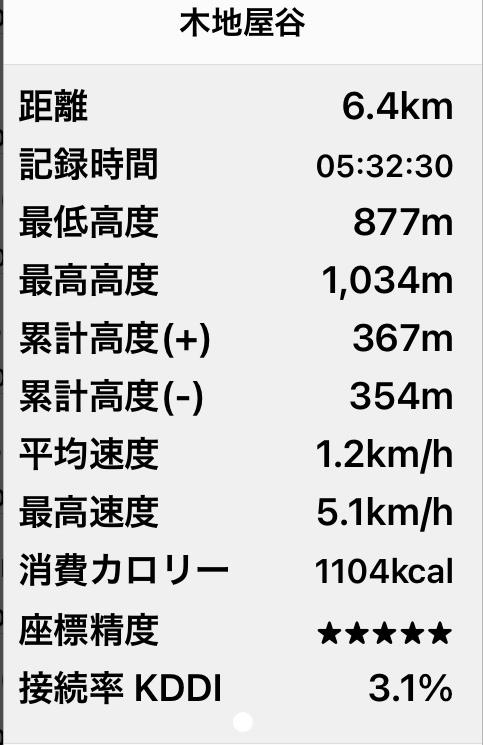f:id:yamanouta:20210722194533j:plain