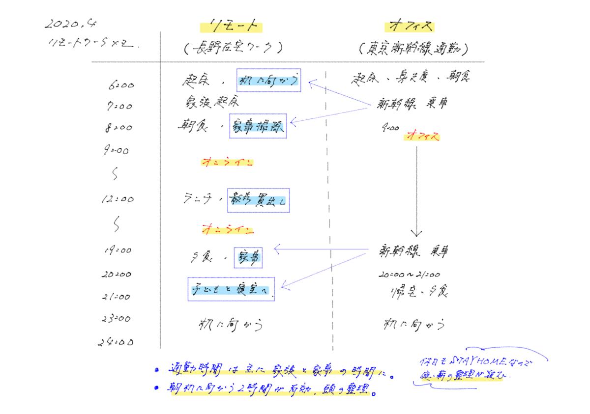 f:id:yamapan-life:20200709213305p:plain
