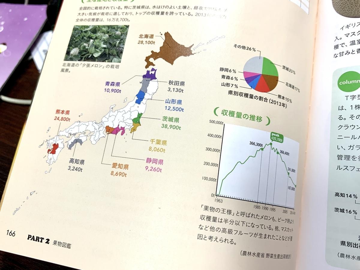 f:id:yamapan-life:20200710012049j:plain