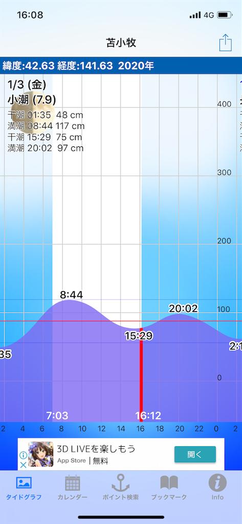 f:id:yamapan-nage:20200104215809p:image