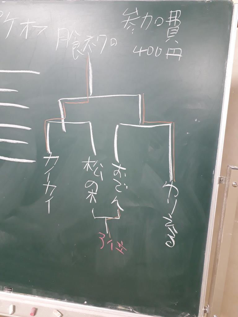 f:id:yamapoke755:20181208175623j:plain