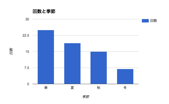 f:id:yamasaaki:20170122205531p:plain
