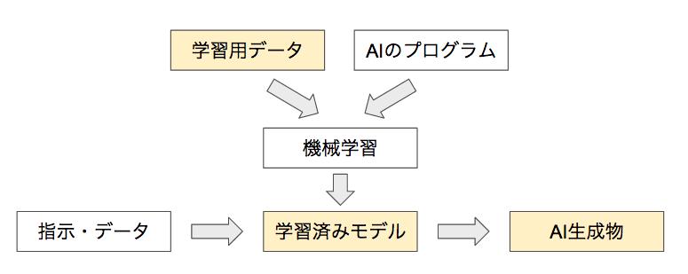 f:id:yamasahi:20171110180510p:plain
