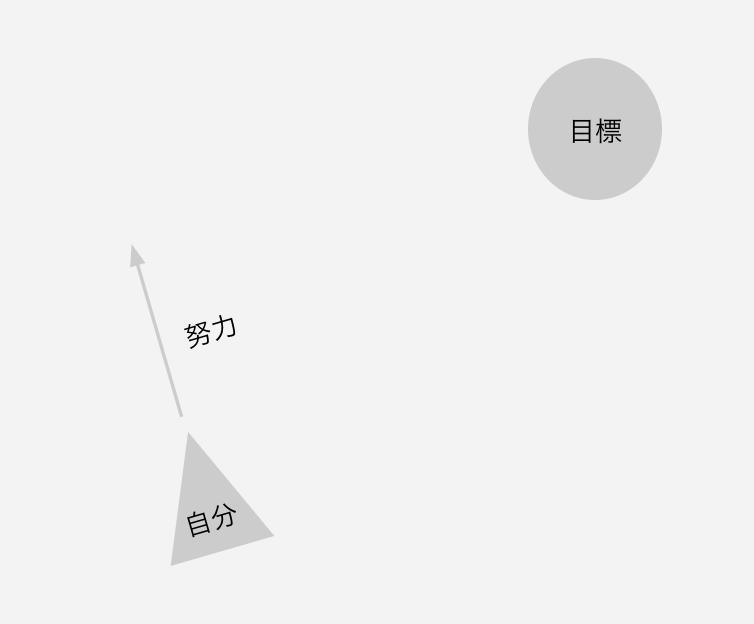 f:id:yamasahi:20190109173203p:plain