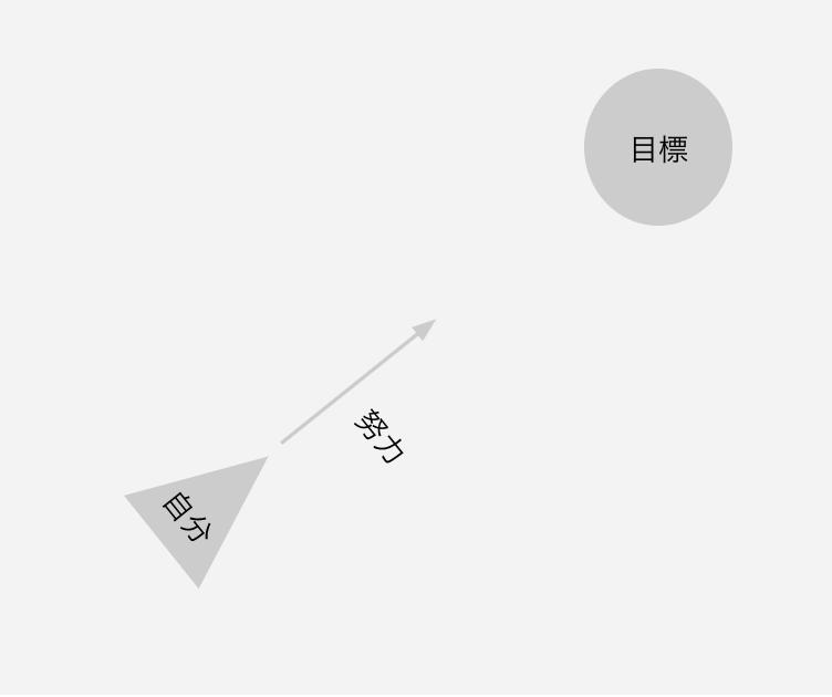f:id:yamasahi:20190109173236p:plain