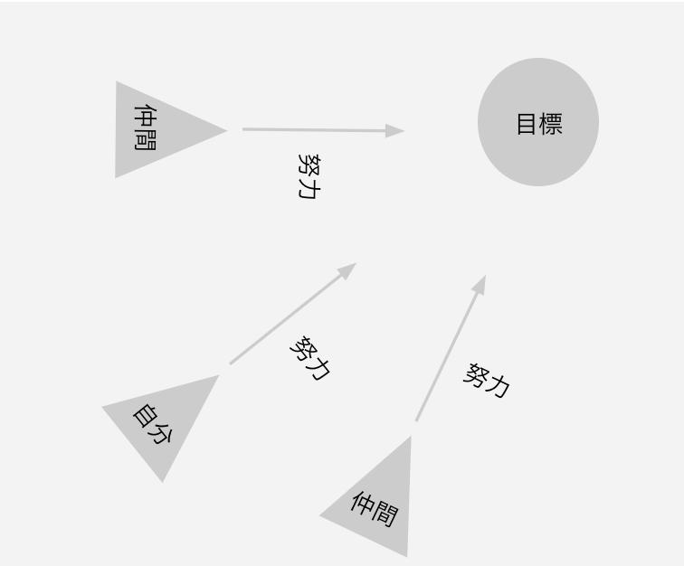 f:id:yamasahi:20190109173910p:plain