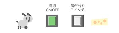 f:id:yamasahi:20190917171418p:plain