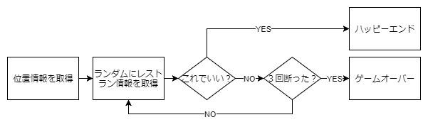 f:id:yamasaki1972:20180218214158j:plain