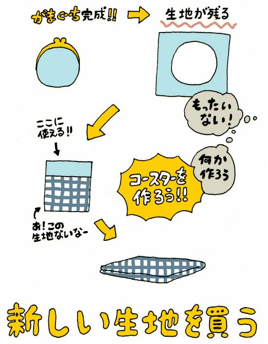 f:id:yamasan0521:20150717164138j:plain