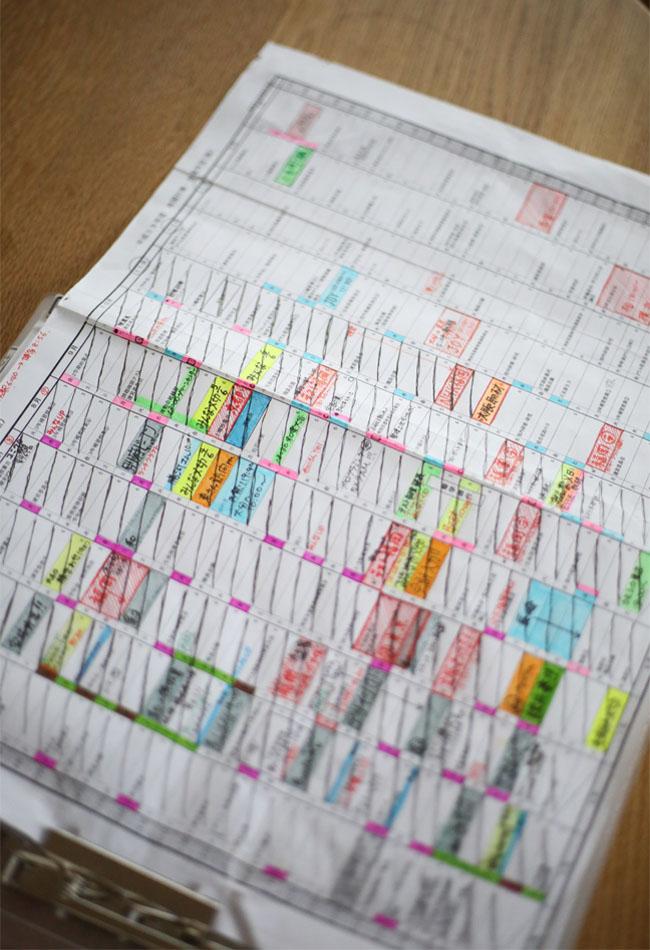 年間計画表の効率的な書き方