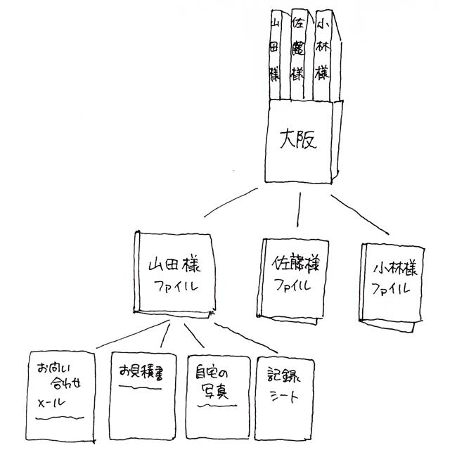 f:id:yamasan0521:20180510204222j:plain
