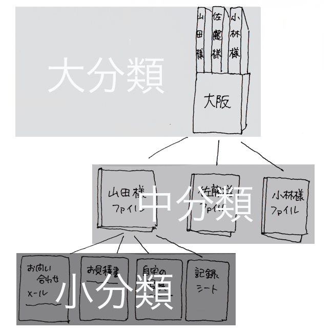 f:id:yamasan0521:20180510204436j:plain