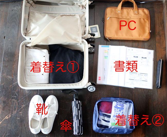 旅の荷造り、持って行くもの