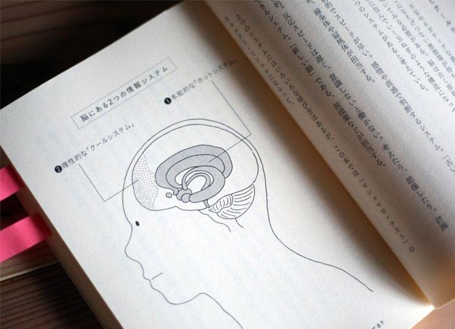 佐々木典士「ぼくたちは習慣で、できている」挿絵イラスト