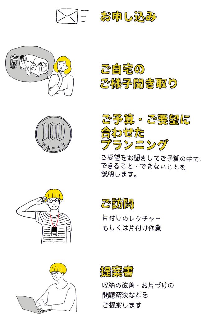 f:id:yamasan0521:20180619193830j:plain