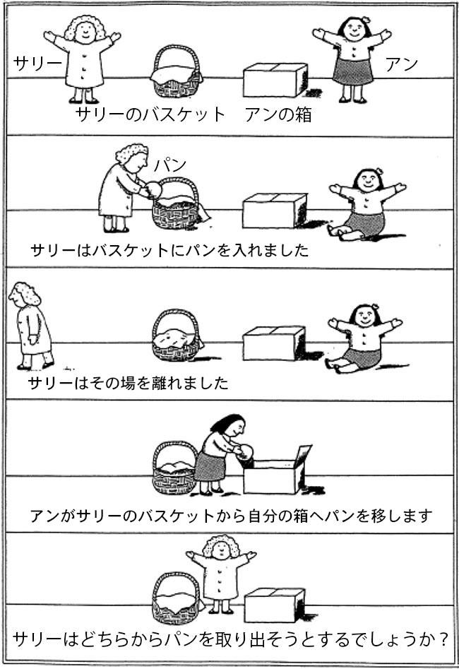 f:id:yamasan0521:20180715174301j:plain