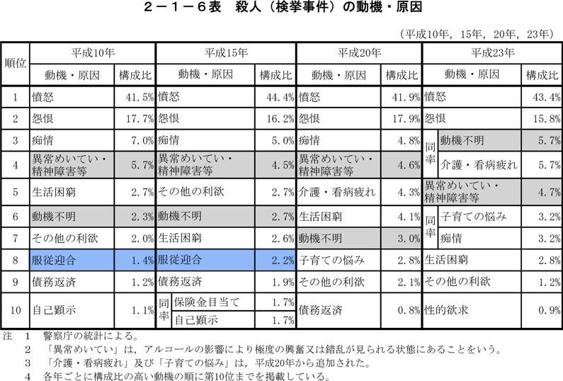 f:id:yamasan0521:20190303135615j:plain